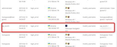 WordPressの不審なユーザーはやはり不正アクセスの可能性が濃厚。ログイン履歴に痕跡あり。対策しました