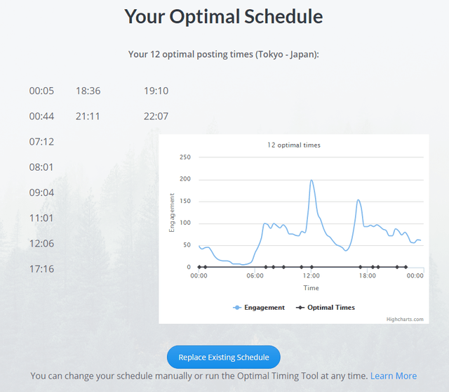 Buffer Your Optimal Schedule