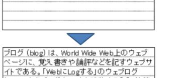 Excelでセルからはみ出した文章を一発で改行して次の行のセルに配置する方法。手作業で文章を分割する必要なし