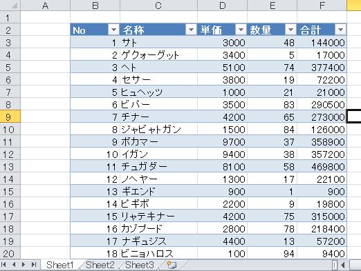 Excel テーブル